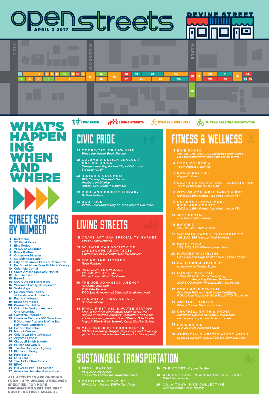 Open Streets map
